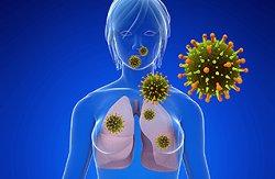 Хламидия пневмония у детей.
